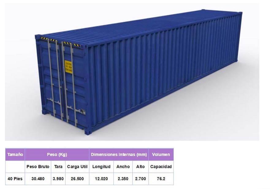 uso de containers para la importacion de herrajes