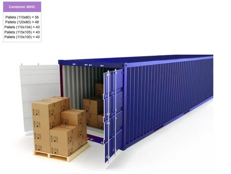 capacidad container IBMH importación de herrajes